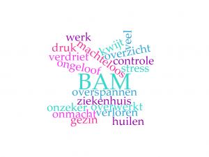 wordcloud overspannen mamazetkoers.nl balans