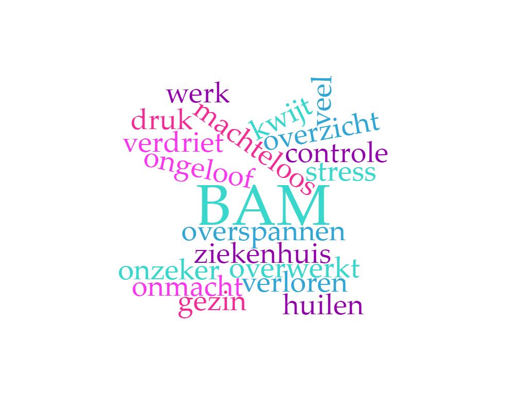 juiste balans vinden wordcloud overspannen mamazetkoers.nl balans